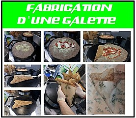 Fast Galettes